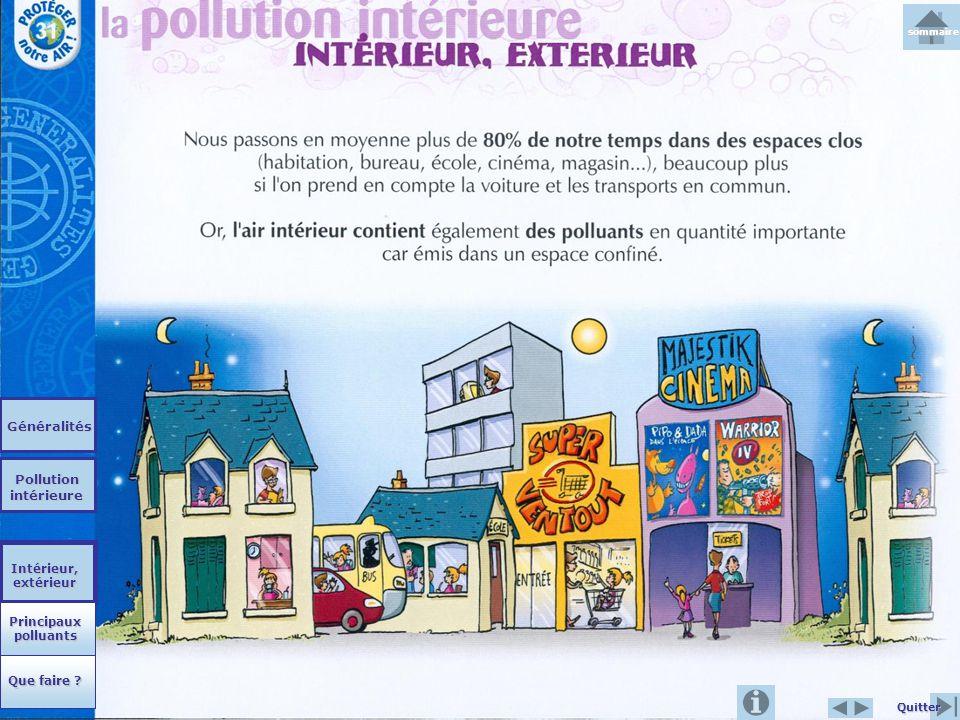 Généralités Pollution intérieure Pollution intérieure Quitter Intérieur, extérieur Intérieur, extérieur Principaux polluants Principaux polluants Que