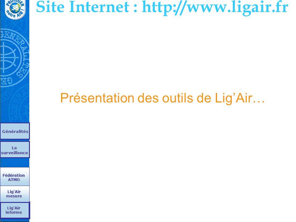 Site Internet : http://www.ligair.fr Généralités La surveillance La surveillance Fédération ATMO Fédération ATMO Lig'Air mesure Lig'Air mesure Lig'Air informe Lig'Air informe