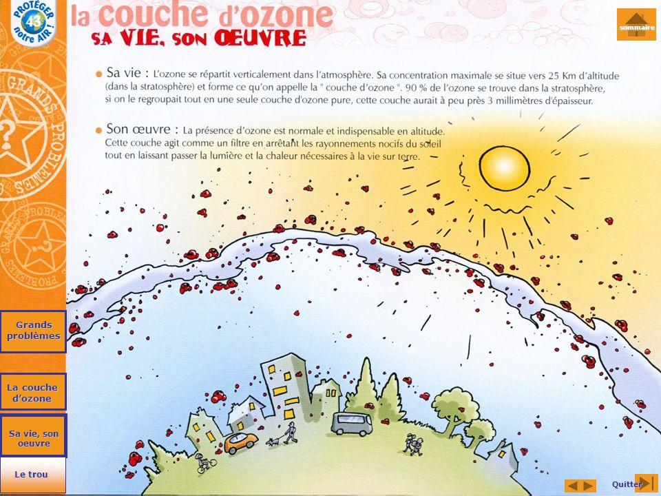 Grands problèmes Grands problèmes La couche d'ozone La couche d'ozone Quitter Le trou Le trou sommaire Sa vie, son oeuvre Sa vie, son oeuvre