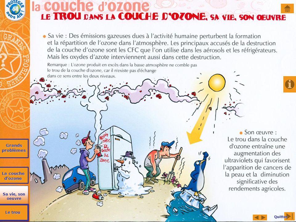 Grands problèmes Grands problèmes La couche d'ozone La couche d'ozone Quitter Le trou Le trou Sa vie, son oeuvre Sa vie, son oeuvre