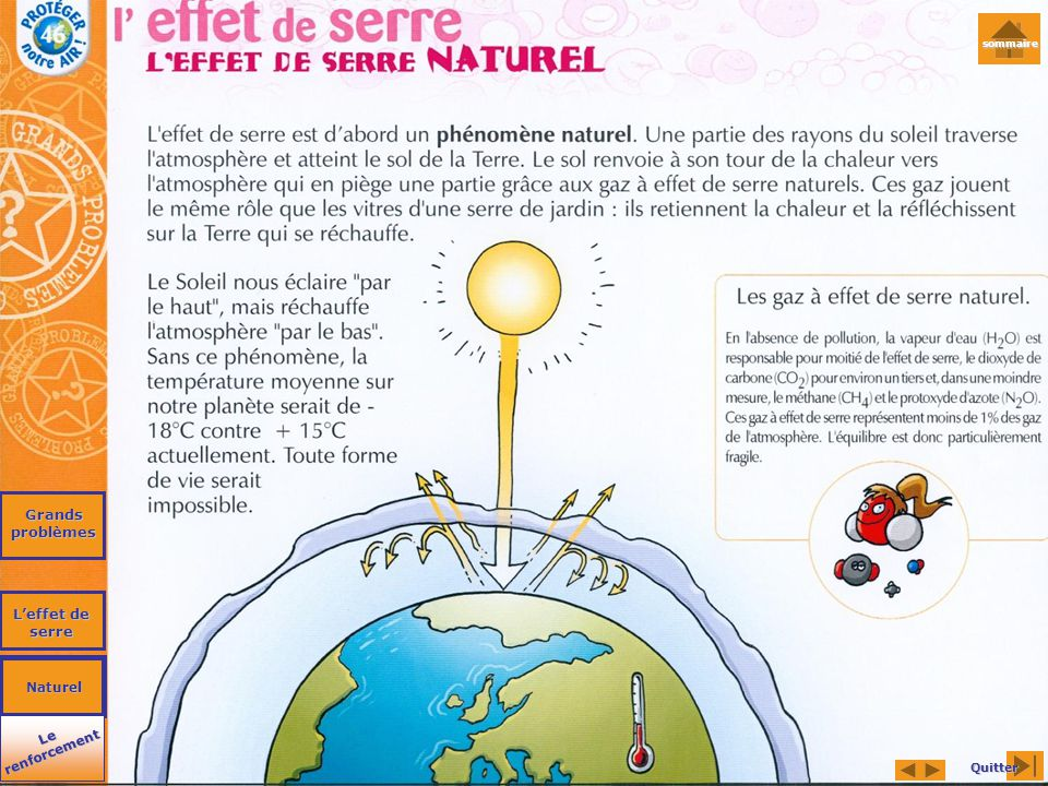 Grands problèmes Grands problèmes L'effet de serre L'effet de serre Quitter Le renforcement Le renforcement sommaire Naturel