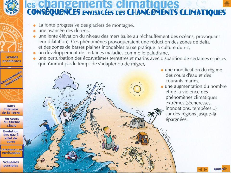 Grands problèmes Grands problèmes Changements climatiques Changements climatiques Quitter Scénarios possibles Scénarios possibles Conséquences envisag