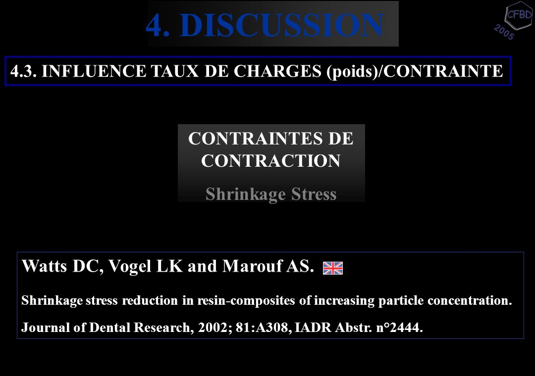 Watts DC, Vogel LK and Marouf AS. Shrinkage stress reduction in resin-composites of increasing particle concentration. Journal of Dental Research, 200