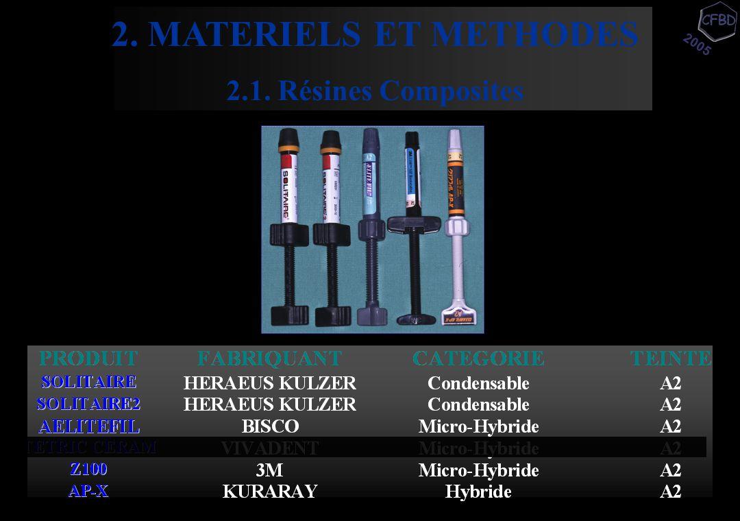 2005 2. MATERIELS ET METHODES 2.1. Résines Composites