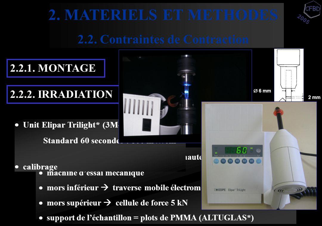  échantillon de composite   6 mm - hauteur 2 mm - C (1,5) - n = 5  machine d'essai mécanique  mors inférieur  traverse mobile électromécanique 