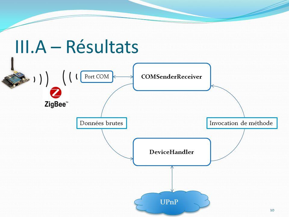 III.A – Résultats 10 Port COM COMSenderReceiver DeviceHandler Invocation de méthodeDonnées brutes UPnP