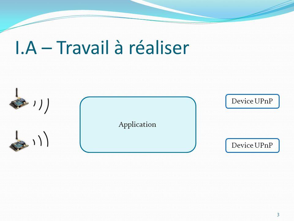 I.A – Travail à réaliser Application Device UPnP 3