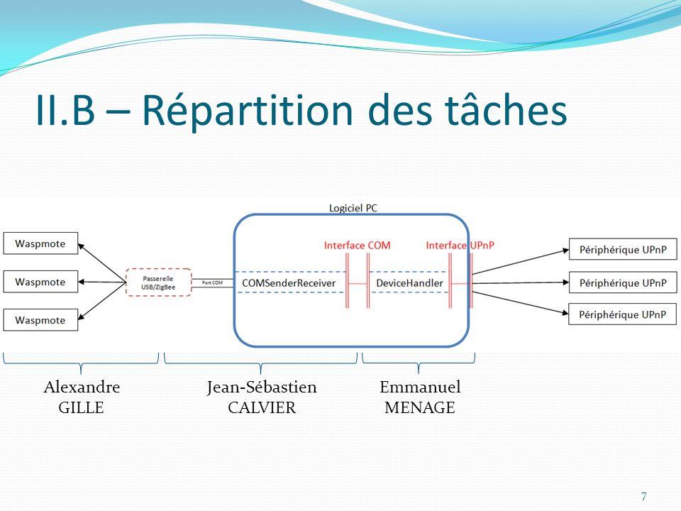 II.B – Répartition des tâches Alexandre GILLE Jean-Sébastien CALVIER Emmanuel MENAGE 7