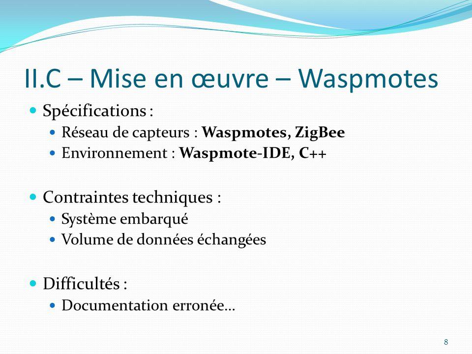 II.C – Mise en œuvre – Waspmotes Spécifications : Réseau de capteurs : Waspmotes, ZigBee Environnement : Waspmote-IDE, C++ Contraintes techniques : Sy