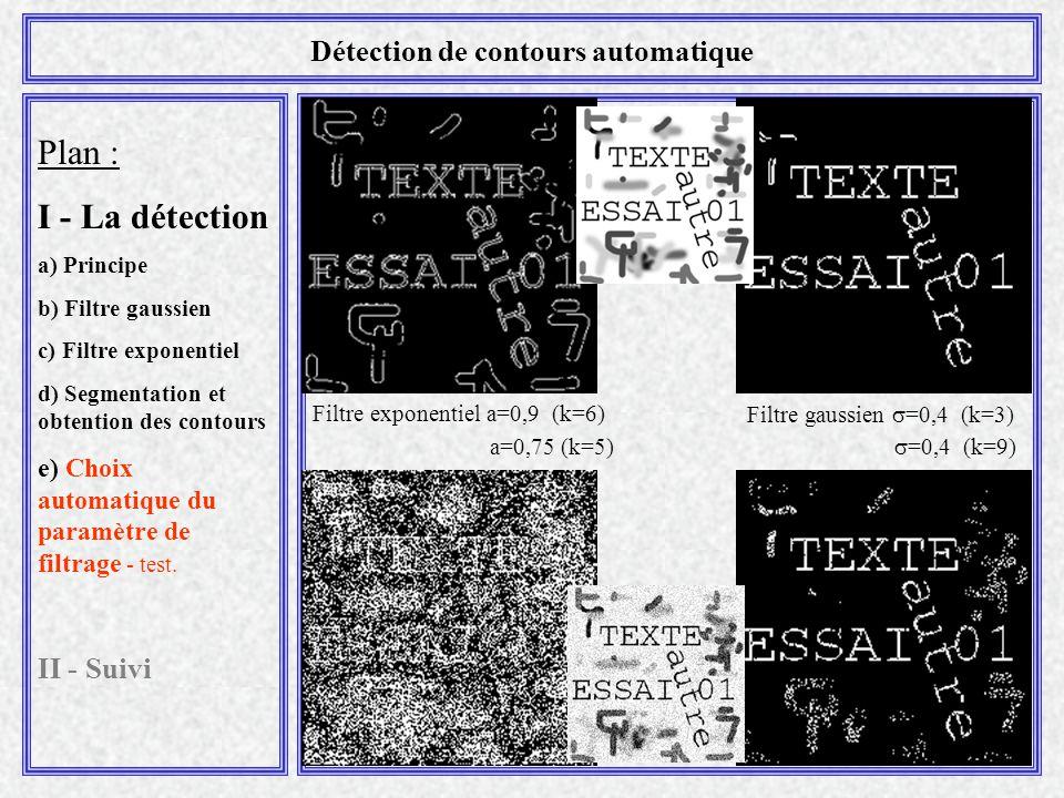 Plan : I - La détection a) Principe b) Filtre gaussien c) Filtre exponentiel d) Segmentation et obtention des contours e) Choix automatique du paramètre de filtrage - test.