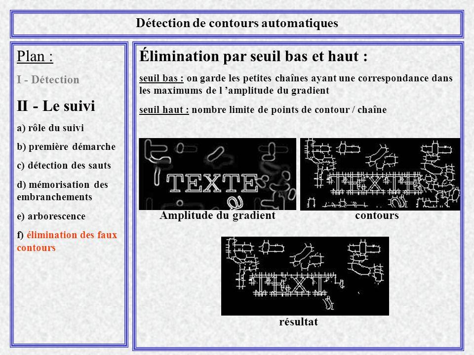 Élimination par seuil bas et haut : seuil bas : on garde les petites chaînes ayant une correspondance dans les maximums de l 'amplitude du gradient seuil haut : nombre limite de points de contour / chaîne Amplitude du gradient contours résultat Plan : I - Détection II - Le suivi a) rôle du suivi b) première démarche c) détection des sauts d) mémorisation des embranchements e) arborescence f) élimination des faux contours Détection de contours automatiques