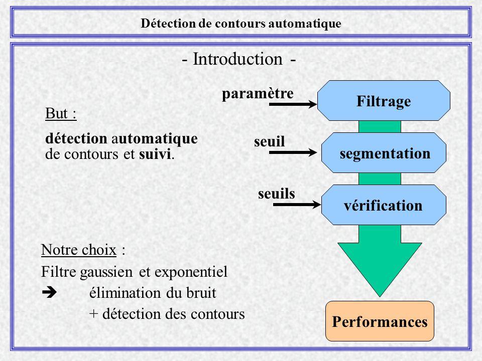 Détection de contours automatique - Introduction - But : détection automatique de contours et suivi. Notre choix : Filtre gaussien et exponentiel  él
