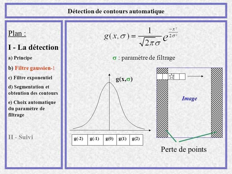 Plan : I - La détection a) Principe b) Filtre gaussien -1 c) Filtre exponentiel d) Segmentation et obtention des contours e) Choix automatique du paramètre de filtrage II - Suivi Détection de contours automatique g(0)g(1)g(-1)g(2)g(-2) g(x,  ) Image Perte de points  : paramètre de filtrage