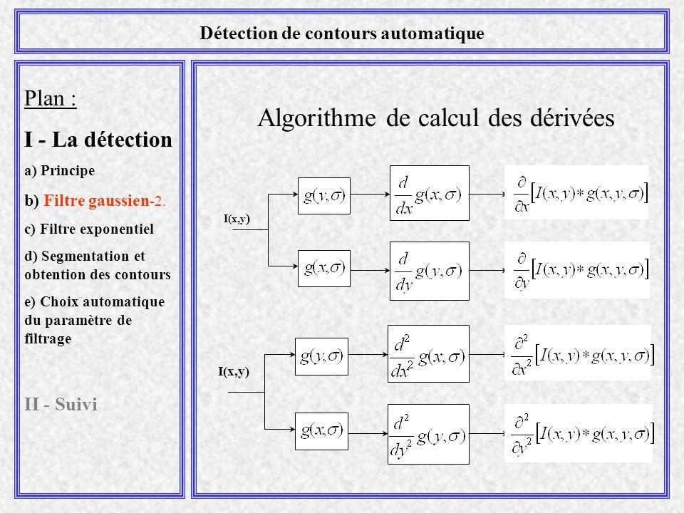 Plan : I - La détection a) Principe b) Filtre gaussien -2. c) Filtre exponentiel d) Segmentation et obtention des contours e) Choix automatique du par