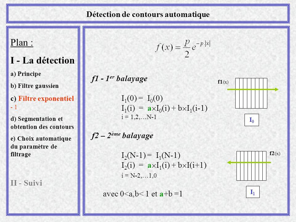 Plan : I - La détection a) Principe b) Filtre gaussien c) Filtre exponentiel - 1 d) Segmentation et obtention des contours e) Choix automatique du paramètre de filtrage II - Suivi Détection de contours automatique f1 - 1 er balayage I 1 (0) = I 0 (0) I 1 (i) = a  I 0 (i) + b  I 1 (i-1) i = 1,2,…N-1 f2 – 2 ème balayage I 2 (N-1) = I 1 (N-1) I 2 (i) = a  I 1 (i) + b  I(i+1) i = N-2,…1,0 avec 0<a,b< 1 et a+b =1 f1 (x) I0I0 f2 (x) I1I1