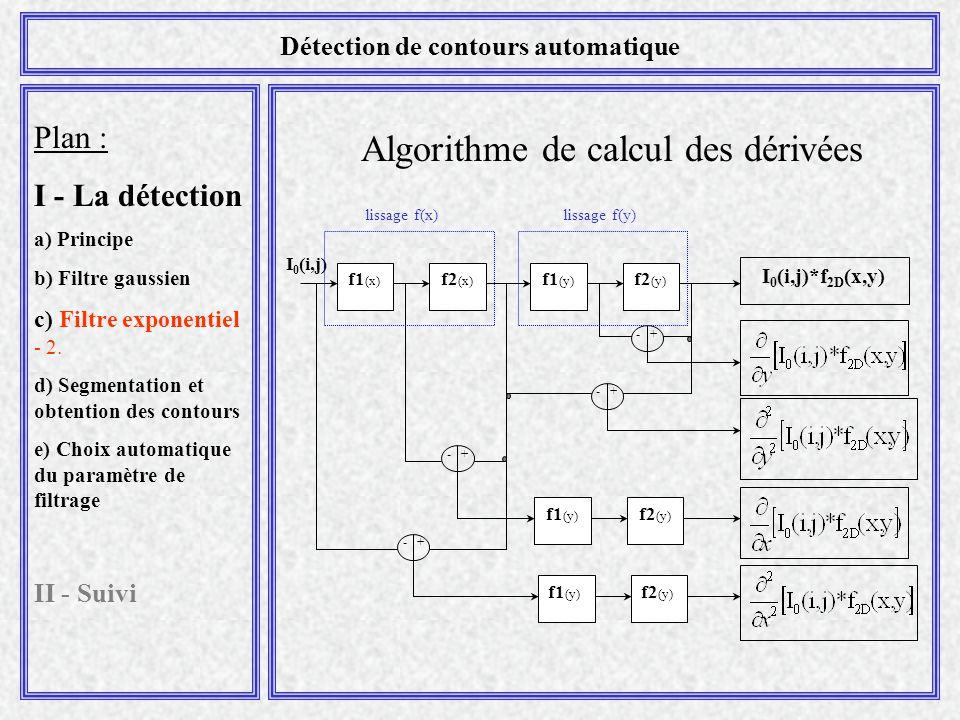 Plan : I - La détection a) Principe b) Filtre gaussien c) Filtre exponentiel - 2. d) Segmentation et obtention des contours e) Choix automatique du pa