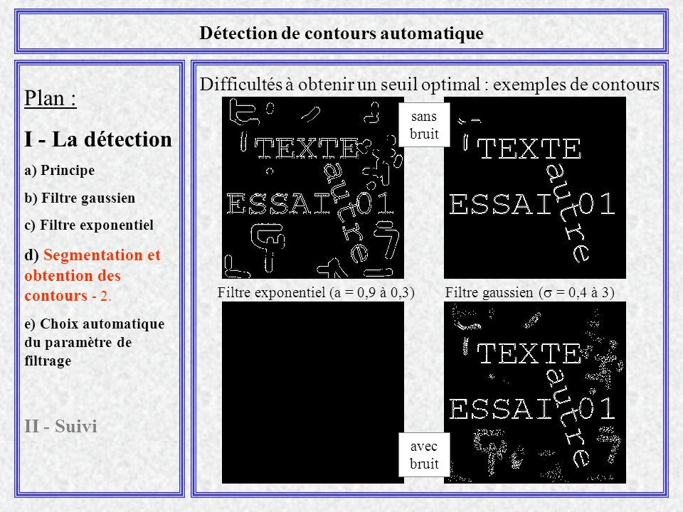 Plan : I - La détection a) Principe b) Filtre gaussien c) Filtre exponentiel d) Segmentation et obtention des contours - 2. e) Choix automatique du pa