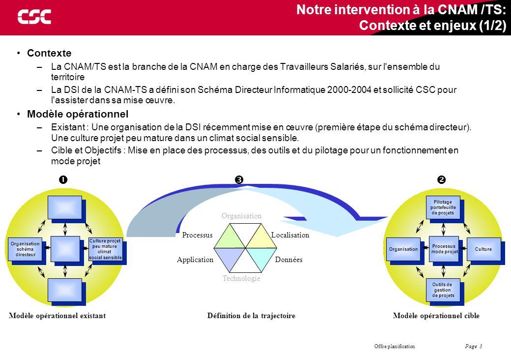 Page 3 Offre planification Notre intervention à la CNAM /TS: Contexte et enjeux (1/2) Contexte –La CNAM/TS est la branche de la CNAM en charge des Tra
