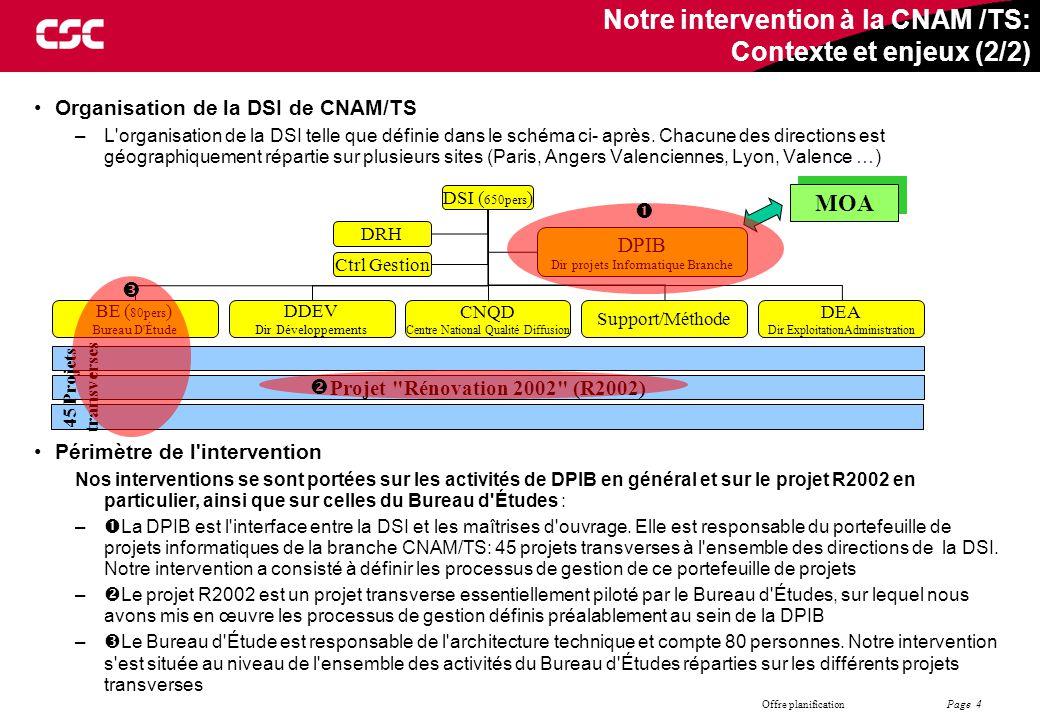 Page 4 Offre planification Notre intervention à la CNAM /TS: Contexte et enjeux (2/2) Organisation de la DSI de CNAM/TS –L'organisation de la DSI tell