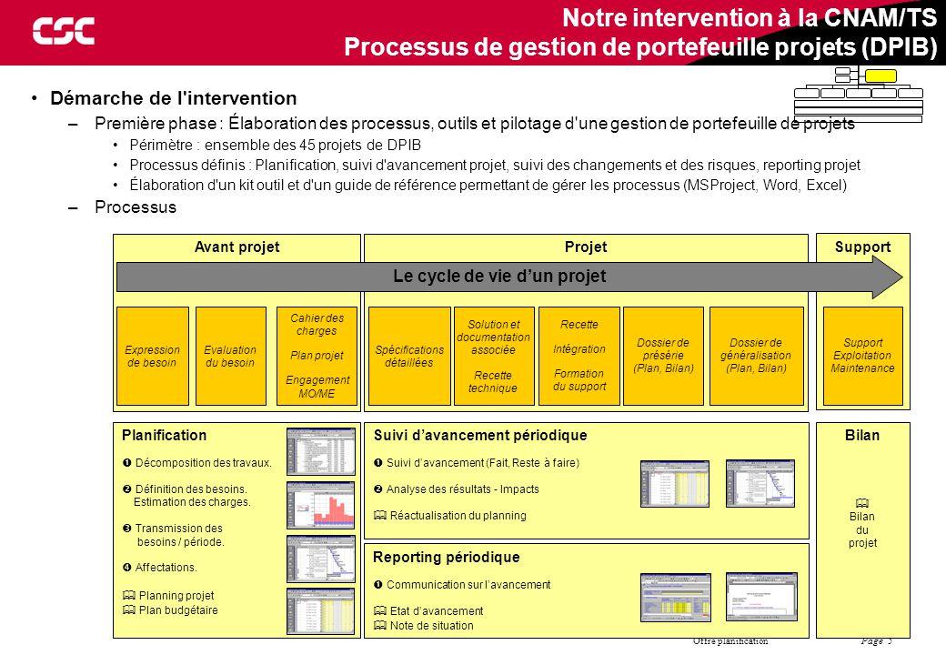 Page 5 Offre planification Notre intervention à la CNAM/TS Processus de gestion de portefeuille projets (DPIB) Démarche de l'intervention –Première ph