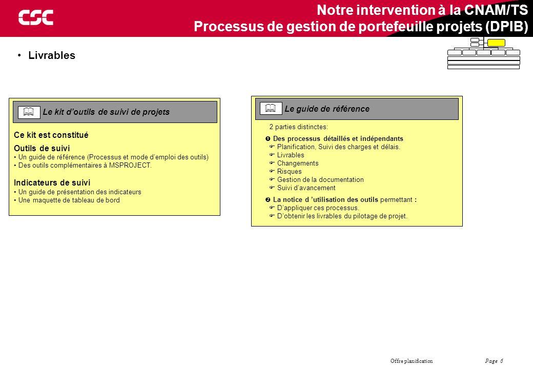 Page 6 Offre planification Notre intervention à la CNAM/TS Processus de gestion de portefeuille projets (DPIB) Livrables 2 parties distinctes:  Des p