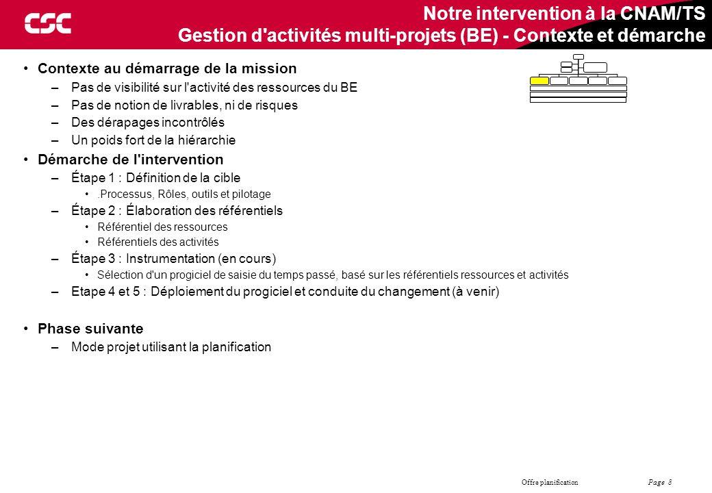 Page 8 Offre planification Notre intervention à la CNAM/TS Gestion d'activités multi-projets (BE) - Contexte et démarche Contexte au démarrage de la m