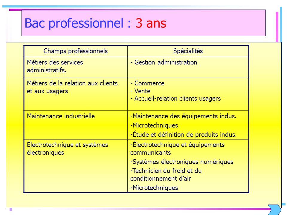 Bac professionnel : 3 ans Champs professionnelsSpécialités Métiers des services administratifs.