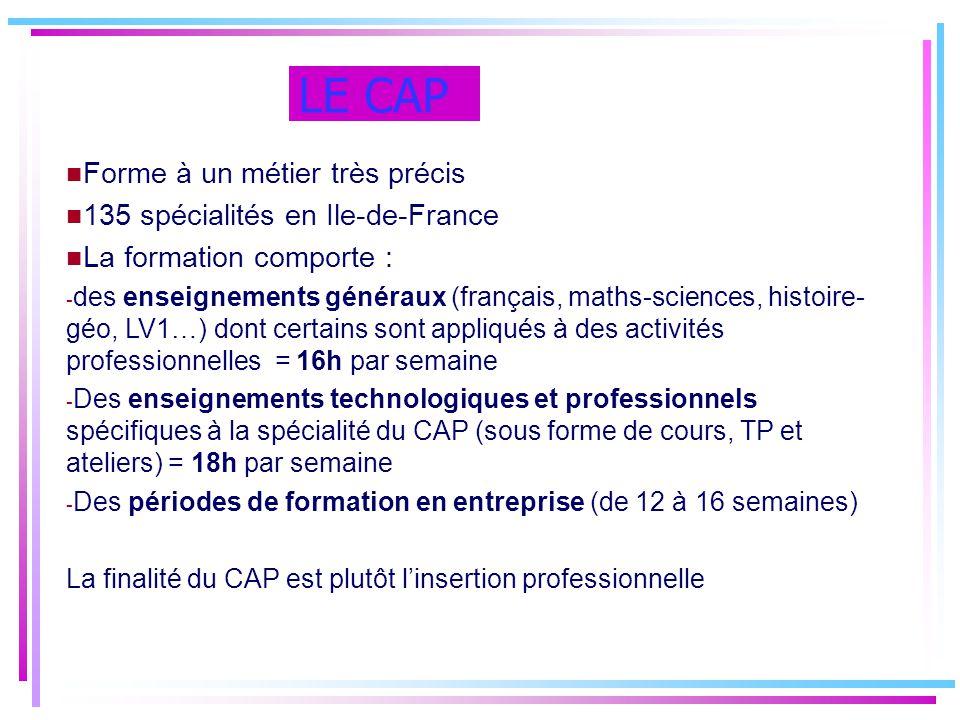 LE CAP Forme à un métier très précis 135 spécialités en Ile-de-France La formation comporte : - des enseignements généraux (français, maths-sciences, histoire- géo, LV1…) dont certains sont appliqués à des activités professionnelles = 16h par semaine - Des enseignements technologiques et professionnels spécifiques à la spécialité du CAP (sous forme de cours, TP et ateliers) = 18h par semaine - Des périodes de formation en entreprise (de 12 à 16 semaines) La finalité du CAP est plutôt l'insertion professionnelle