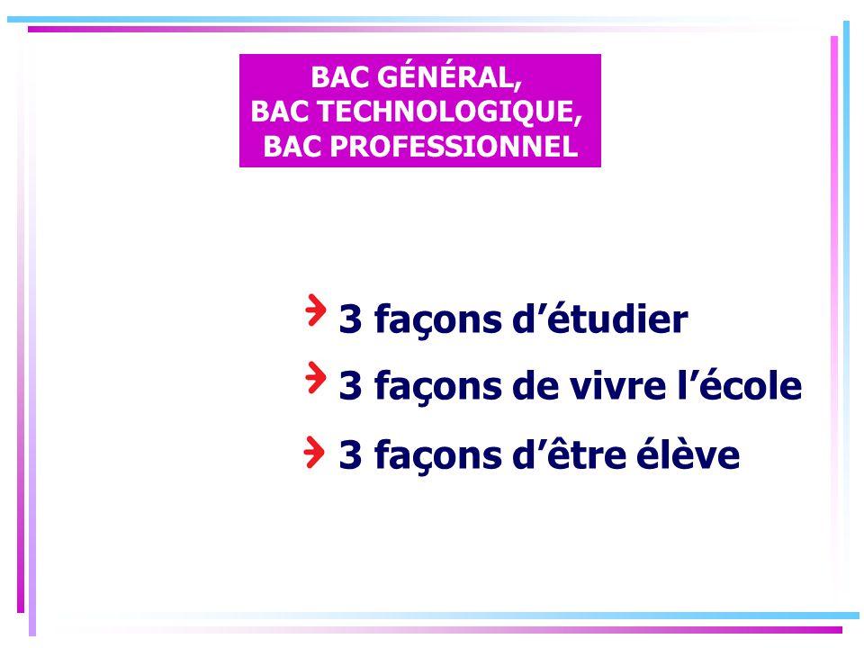BAC GÉNÉRAL, BAC TECHNOLOGIQUE, BAC PROFESSIONNEL 3 façons d'étudier 3 façons de vivre l'école 3 façons d'être élève