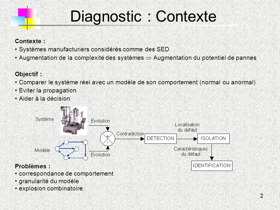 2 Diagnostic : Contexte Contexte : Systèmes manufacturiers considérés comme des SED Augmentation de la complexité des systèmes  Augmentation du poten
