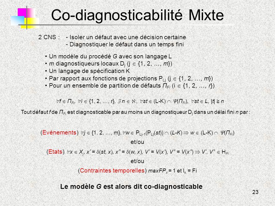 23 Co-diagnosticabilité Mixte Tout défaut f de П Fi est diagnosticable par au moins un diagnostiqueur D j dans un délai fini n par : Un modèle du proc