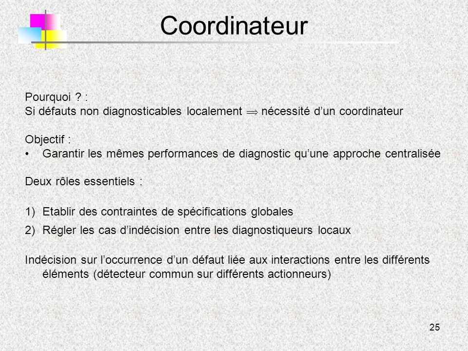 25 Coordinateur Pourquoi ? : Si défauts non diagnosticables localement  nécessité d'un coordinateur Objectif : Garantir les mêmes performances de dia