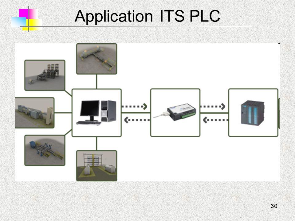 30 Application ITS PLC