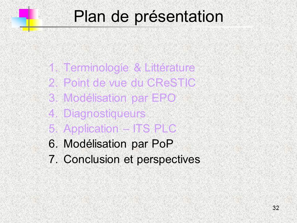 32 Plan de présentation 1.Terminologie & Littérature 2.Point de vue du CReSTIC 3.Modélisation par EPO 4.Diagnostiqueurs 5.Application – ITS PLC 6.Modé