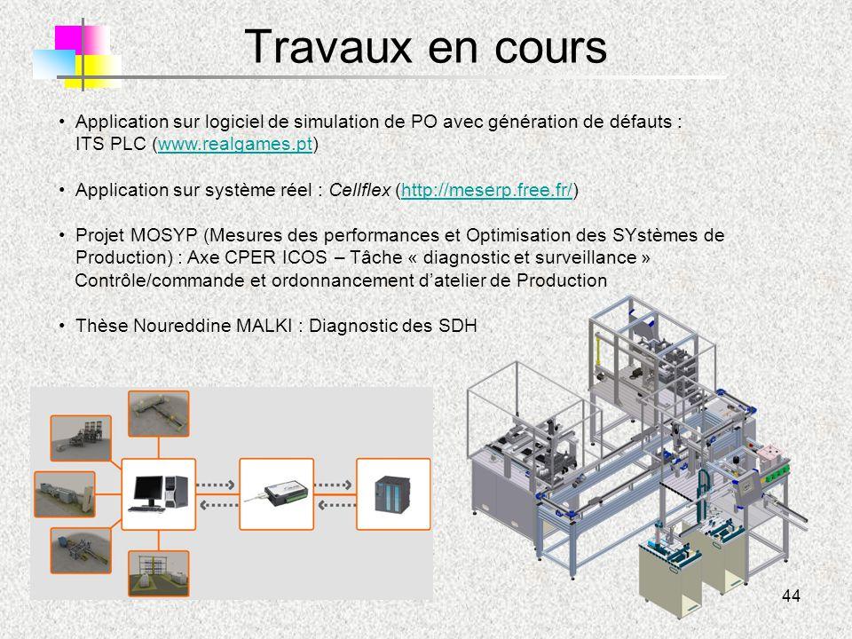 44 Application sur logiciel de simulation de PO avec génération de défauts : ITS PLC (www.realgames.pt)www.realgames.pt Application sur système réel :