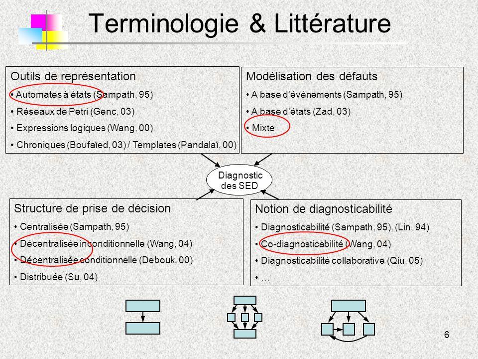 6 Terminologie & Littérature Diagnostic des SED Outils de représentation Automates à états (Sampath, 95) Réseaux de Petri (Genc, 03) Expressions logiq