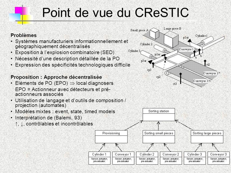 8 Problèmes Systèmes manufacturiers informationnellement et géographiquement décentralisés Exposition à l'explosion combinatoire (SED) Nécessité d'une