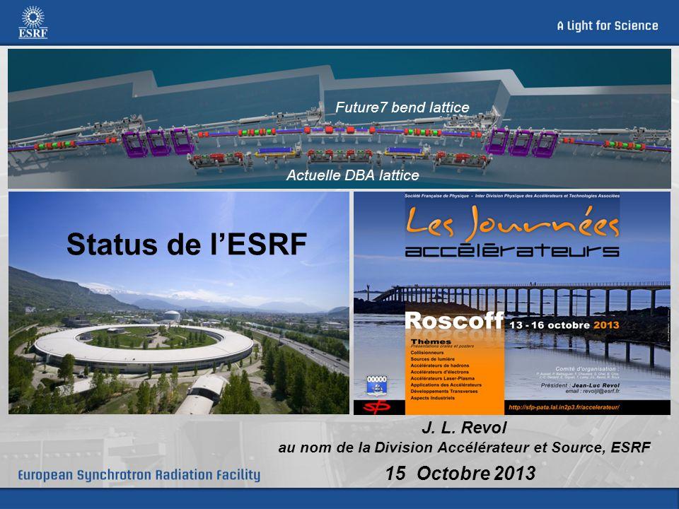 Roscoff 2013 - Status de l ESRF- Revol JL,15 Octobre, 2013 2 Source de lumière de 3ème génération Localisation : Grenoble, France Participants :19 pays Budget annuel : 100 millions € Personnel : 600 Premiers utilisateurs : 1994 Energie6.04GeV Multibunch current 200mA Emittance Horizontale 4nm Emittance Verticale 4pm Circonférence de l'anneau de stockage => 844 m Optique DBA 32 sections droites 42 Lignes de lumière (dont 12 aimants de courbure) European Synchrotron Radiation Facility 10 Hz Booster Synchrotron 200 MeV Electron Linac Disponibilité : 98.83 % Temps moyen entre 2 pannes : 77.7 heures Moyenne au cours des 4 dernières années Plus de 6000 utilisateurs/an 1800 publications chaque année