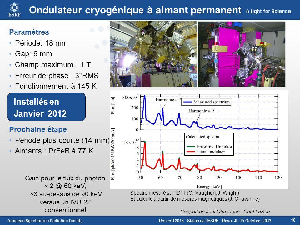 Roscoff 2013 -Status de l'ESRF- Revol JL,15 Octobre, 2013 10 Ondulateur cryogénique à aimant permanent Paramètres Période: 18 mm Gap: 6 mm Champ maxim