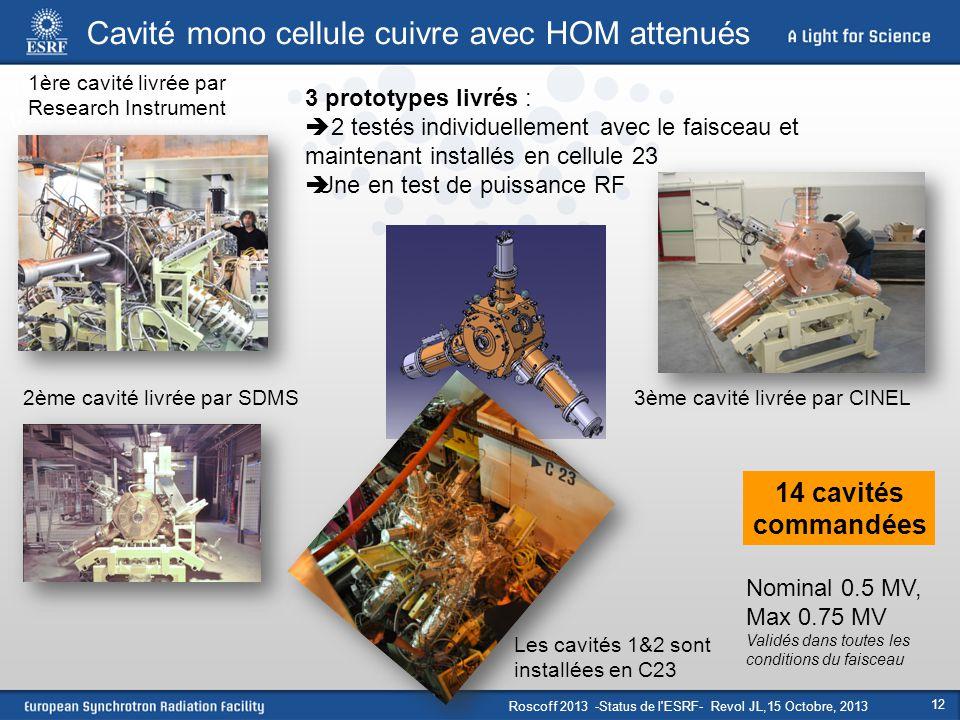 Roscoff 2013 -Status de l'ESRF- Revol JL,15 Octobre, 2013 12 1 st HOM damped cavity (Research Instruments) 2ème cavité livrée par SDMS 3 prototypes li