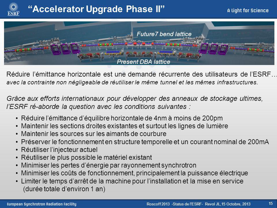 "Roscoff 2013 -Status de l'ESRF- Revol JL,15 Octobre, 2013 15 ""Accelerator Upgrade Phase II"" Réduire l'émittance d'équilibre horizontale de 4nm à moins"