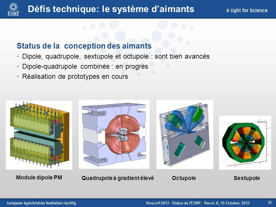 Roscoff 2013 -Status de l'ESRF- Revol JL,15 Octobre, 2013 32 Status de la conception des aimants Dipole, quadrupole, sextupole et octupole : sont bien
