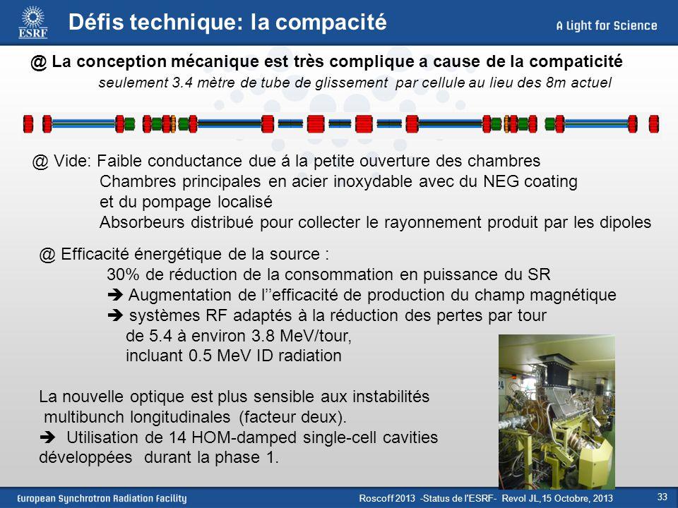 Roscoff 2013 -Status de l'ESRF- Revol JL,15 Octobre, 2013 33 @ Efficacité énergétique de la source : 30% de réduction de la consommation en puissance