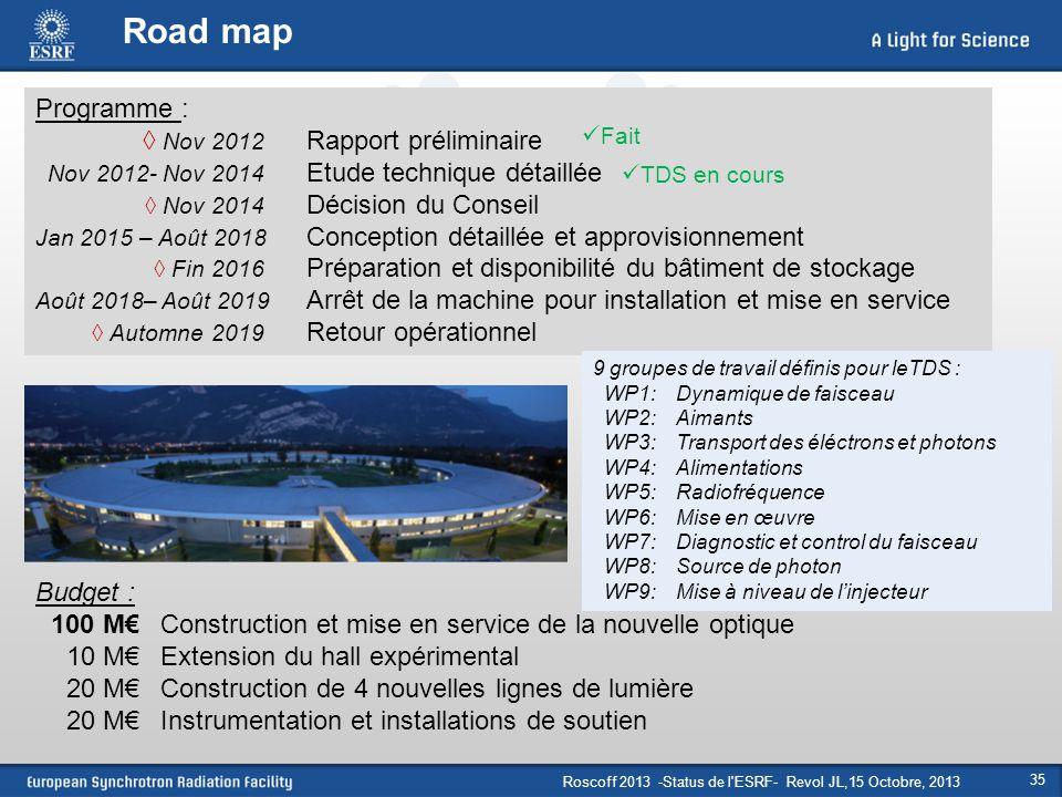 Roscoff 2013 -Status de l'ESRF- Revol JL,15 Octobre, 2013 35 Road map Budget : 100 M€ Construction et mise en service de la nouvelle optique 10 M€Exte