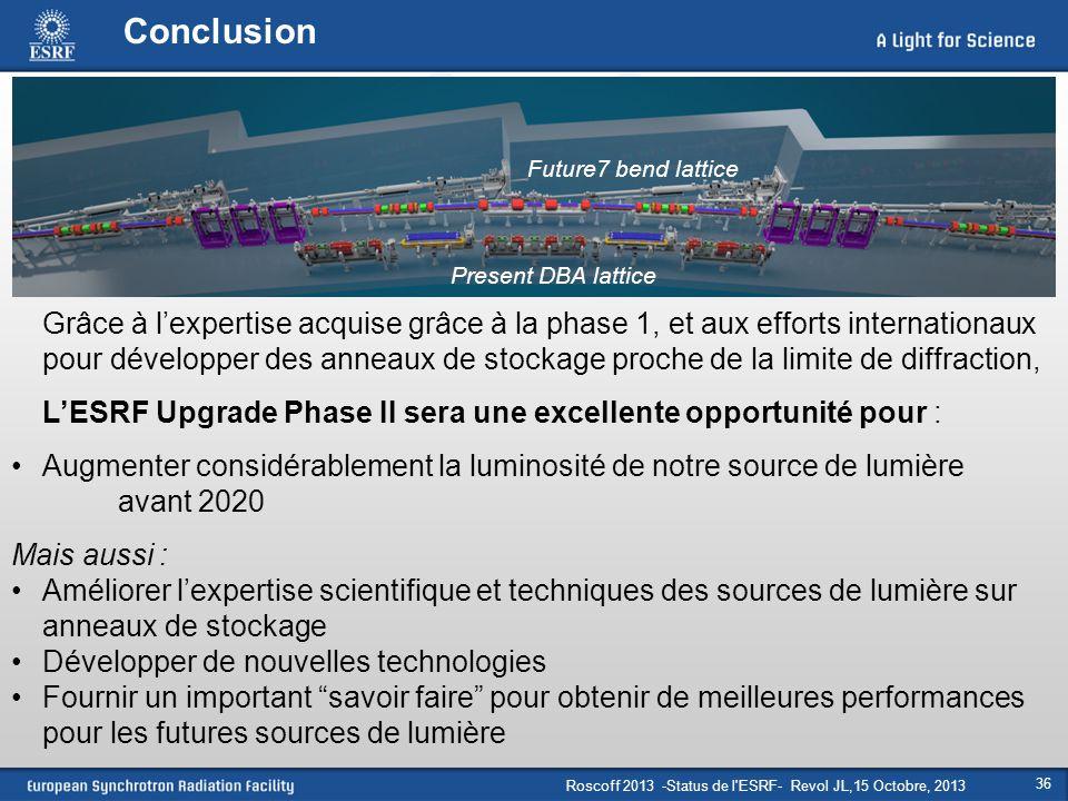 Roscoff 2013 -Status de l'ESRF- Revol JL,15 Octobre, 2013 36 Present DBA lattice Future7 bend lattice Conclusion Grâce à l'expertise acquise grâce à l
