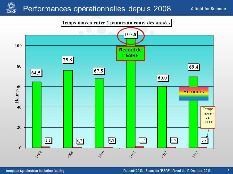 Roscoff 2013 -Status de l ESRF- Revol JL,15 Octobre, 2013 ESRF 2BA PETRA III2BA NSLS II2BA MAX IV7BA Sirius5BA Spring-86BA ESRF7BA Performance des anneaux de stockage (sources actuelles et futures) Émittance horizontale 4000 pm – 6 GeV, Opérationnel 1000pm – 6 GeV, Opérationnel ~350pm – 3 GeV, construction ~300pm – 3 GeV, construction ~250pm – 3 GeV, au programme ~70 pm – 6 GeV, au programme ~150 pm – 6 GeV, au programme Augmentation presque linéaire de la luminosité jusqu'à 50-100 pm Pour des émittances plus faibles, le gain devient moins linéaire à cause : - de la limite de diffraction - du '''mismatch' du faisceau d'électrons et du faisceau de rayonnement X Sources de lumière de faible émittance 25