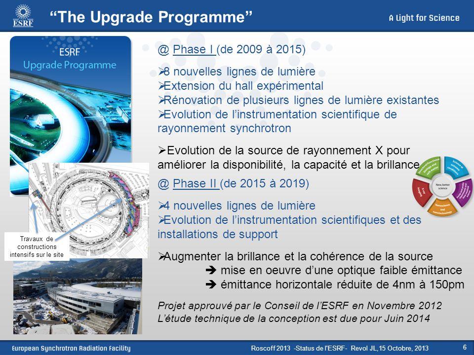 Roscoff 2013 -Status de l'ESRF- Revol JL,15 Octobre, 2013 6 @ Phase I (de 2009 à 2015)  8 nouvelles lignes de lumière  Extension du hall expérimenta