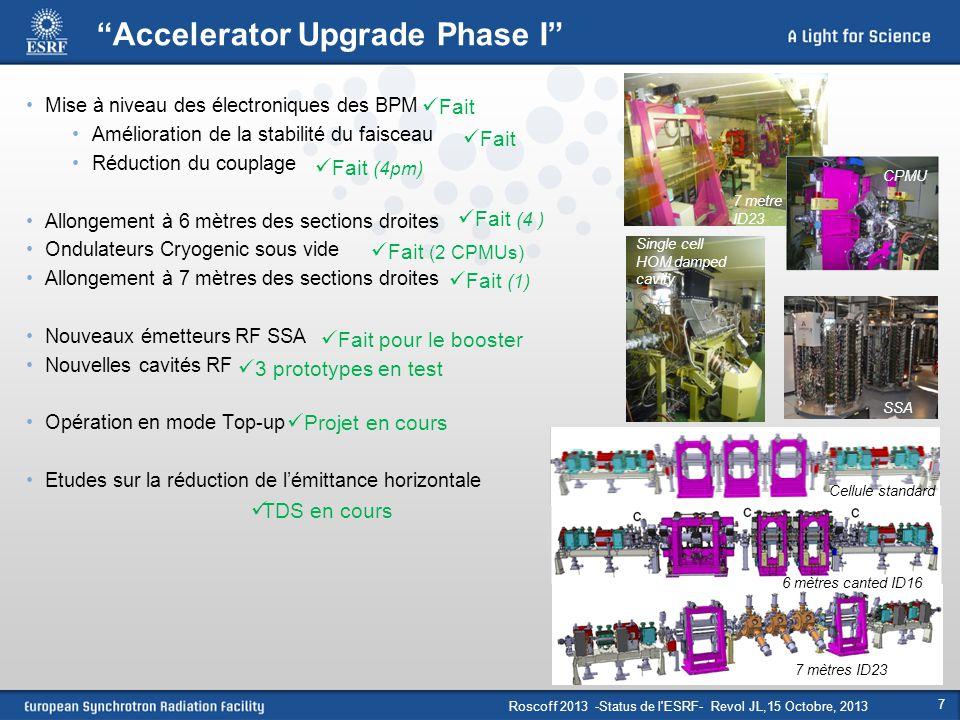 """""""Accelerator Upgrade Phase I"""" Mise à niveau des électroniques des BPM Amélioration de la stabilité du faisceau Réduction du couplage Allongement à 6 m"""