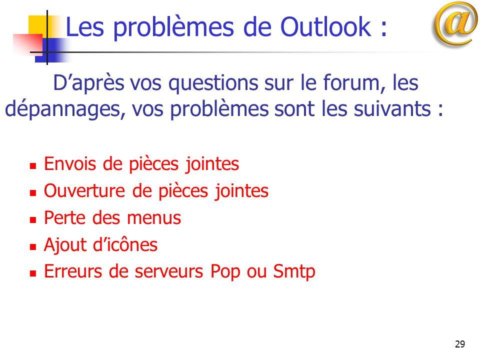 29 Les problèmes de Outlook : D'après vos questions sur le forum, les dépannages, vos problèmes sont les suivants : Envois de pièces jointes Ouverture