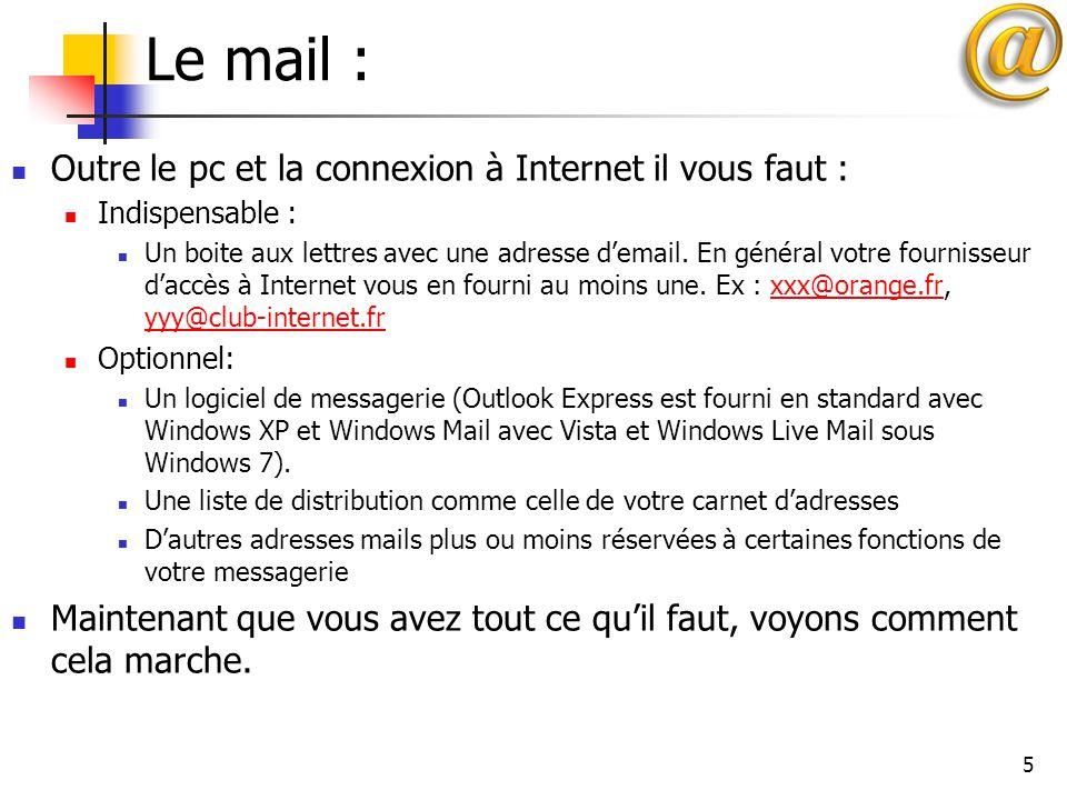 5 Le mail : Outre le pc et la connexion à Internet il vous faut : Indispensable : Un boite aux lettres avec une adresse d'email. En général votre four